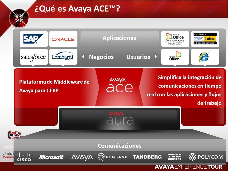 ¿Qué es Avaya ACE™ Aplicaciones Usuarios Negocios Comunicaciones