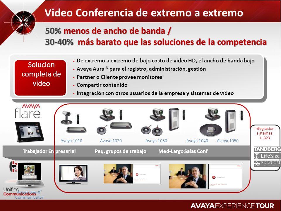 Video Conferencia de extremo a extremo