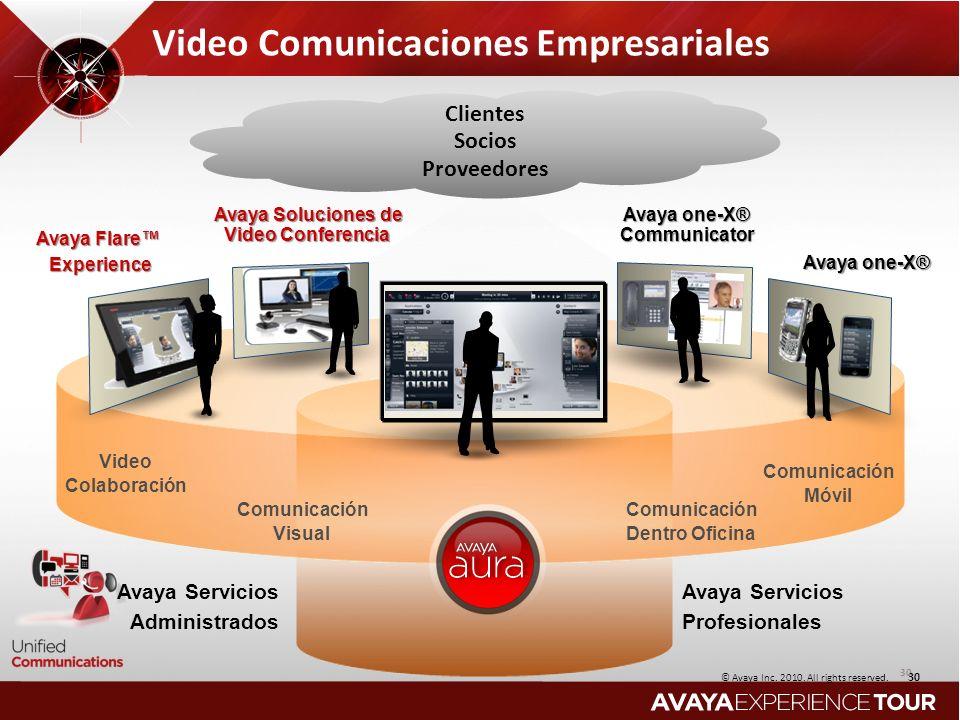 Video Comunicaciones Empresariales