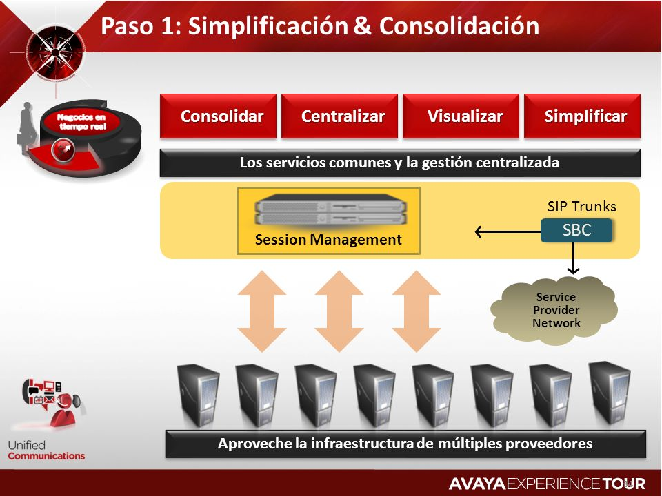 Paso 1: Simplificación & Consolidación