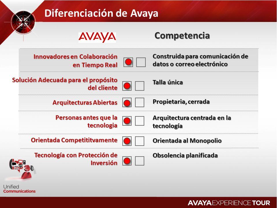 Diferenciación de Avaya