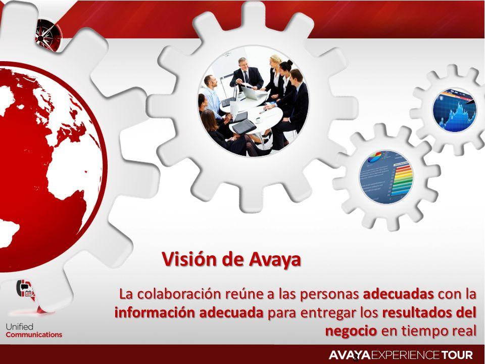 Visión de Avaya La colaboración reúne a las personas adecuadas con la información adecuada para entregar los resultados del negocio en tiempo real.