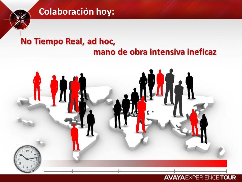 Colaboración hoy: No Tiempo Real, ad hoc,