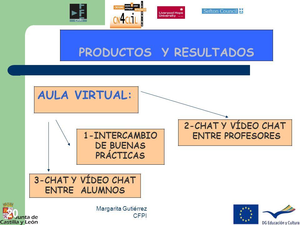 PRODUCTOS Y RESULTADOS 1-INTERCAMBIO DE BUENAS PRÁCTICAS