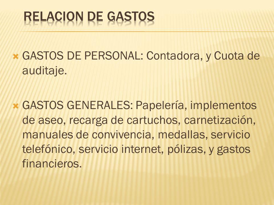 RELACION DE GASTOS GASTOS DE PERSONAL: Contadora, y Cuota de auditaje.