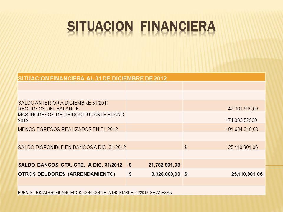 SITUACION FINANCIERA SITUACION FINANCIERA AL 31 DE DICIEMBRE DE 2012