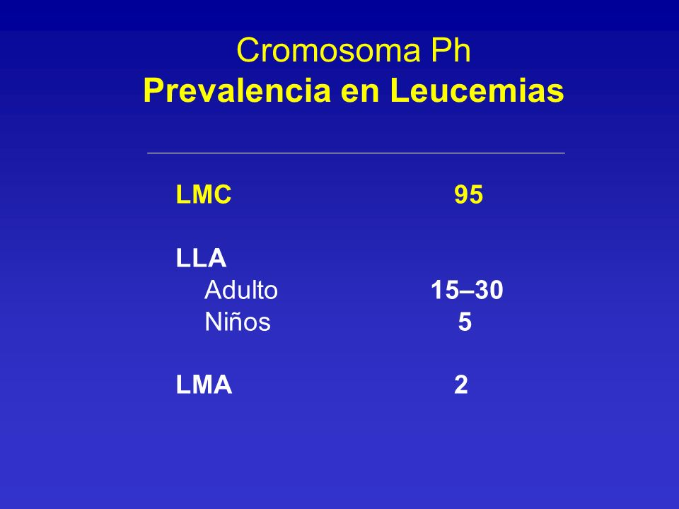 Cromosoma Ph Prevalencia en Leucemias