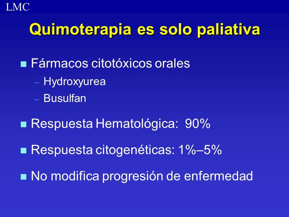 Quimoterapia es solo paliativa