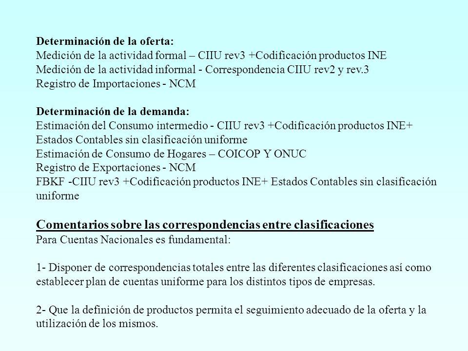 Comentarios sobre las correspondencias entre clasificaciones