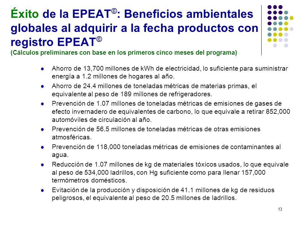 Éxito de la EPEAT©: Beneficios ambientales globales al adquirir a la fecha productos con registro EPEAT© (Cálculos preliminares con base en los primeros cinco meses del programa)