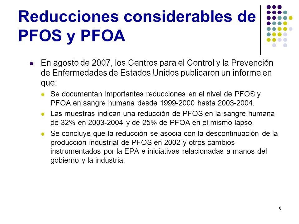 Reducciones considerables de PFOS y PFOA