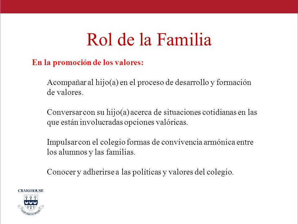 Rol de la Familia En la promoción de los valores: