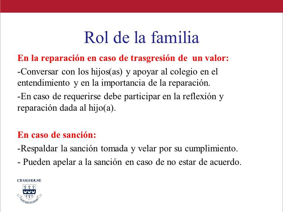 Rol de la familia En la reparación en caso de trasgresión de un valor: