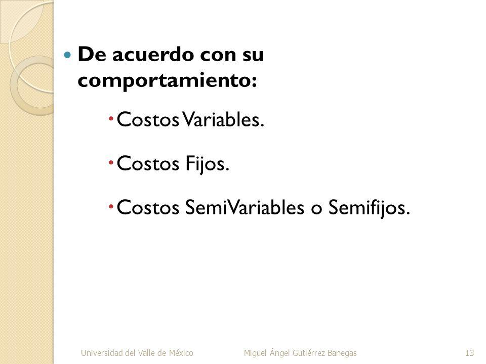 De acuerdo con su comportamiento: Costos Variables. Costos Fijos.