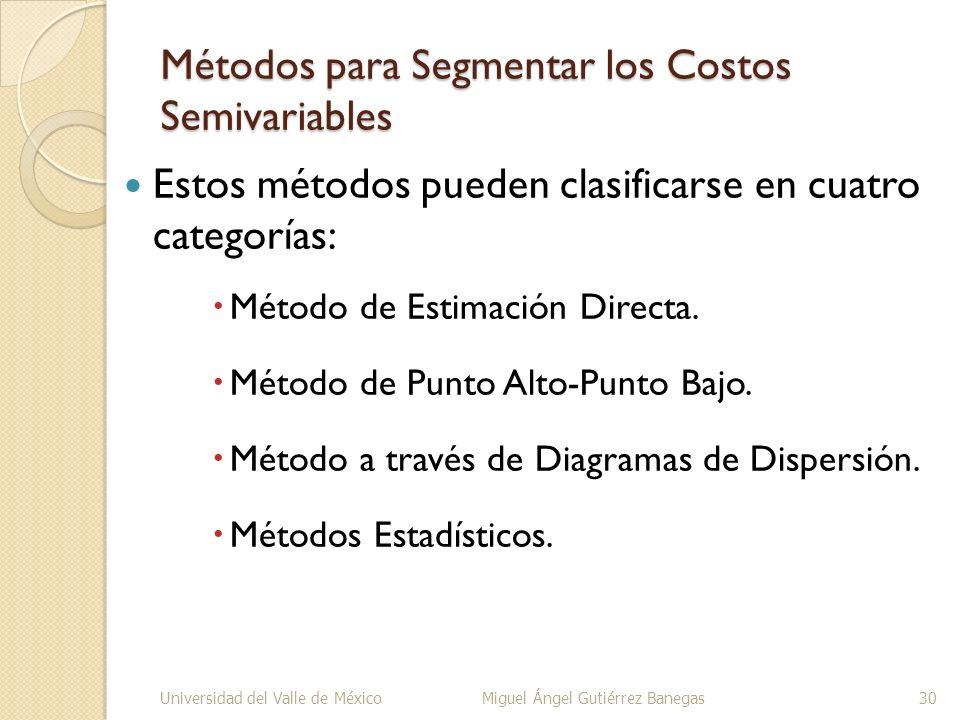 Métodos para Segmentar los Costos Semivariables