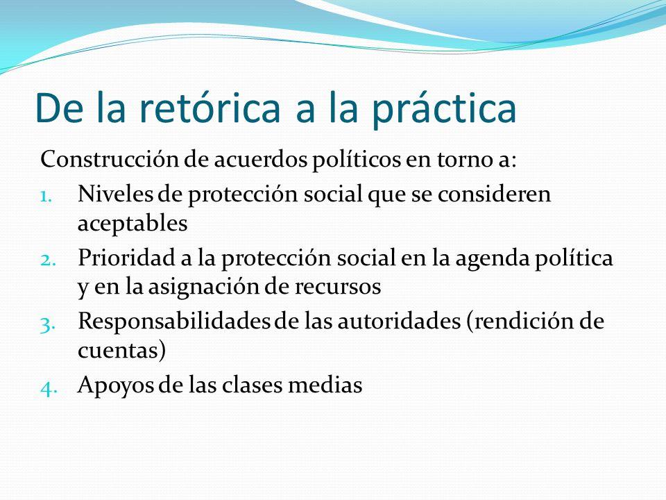 De la retórica a la práctica