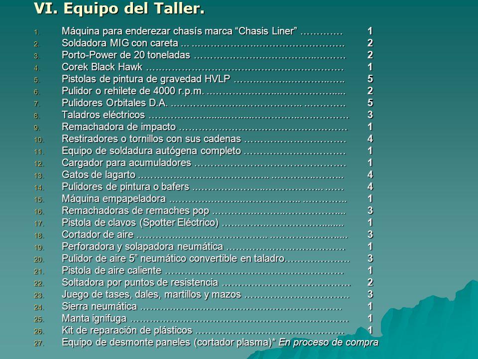 VI. Equipo del Taller. Máquina para enderezar chasís marca Chasis Liner …………. 1. Soldadora MIG con careta ... ...……………...…………………….. 2.