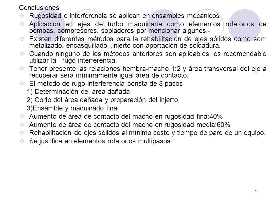 Conclusiones Rugosidad e interferencia se aplican en ensambles mecánicos.
