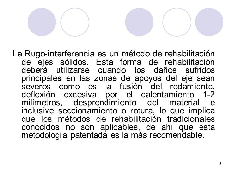 La Rugo-interferencia es un método de rehabilitación de ejes sólidos