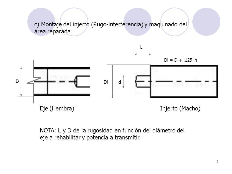 c) Montaje del injerto (Rugo-interferencia) y maquinado del área reparada.