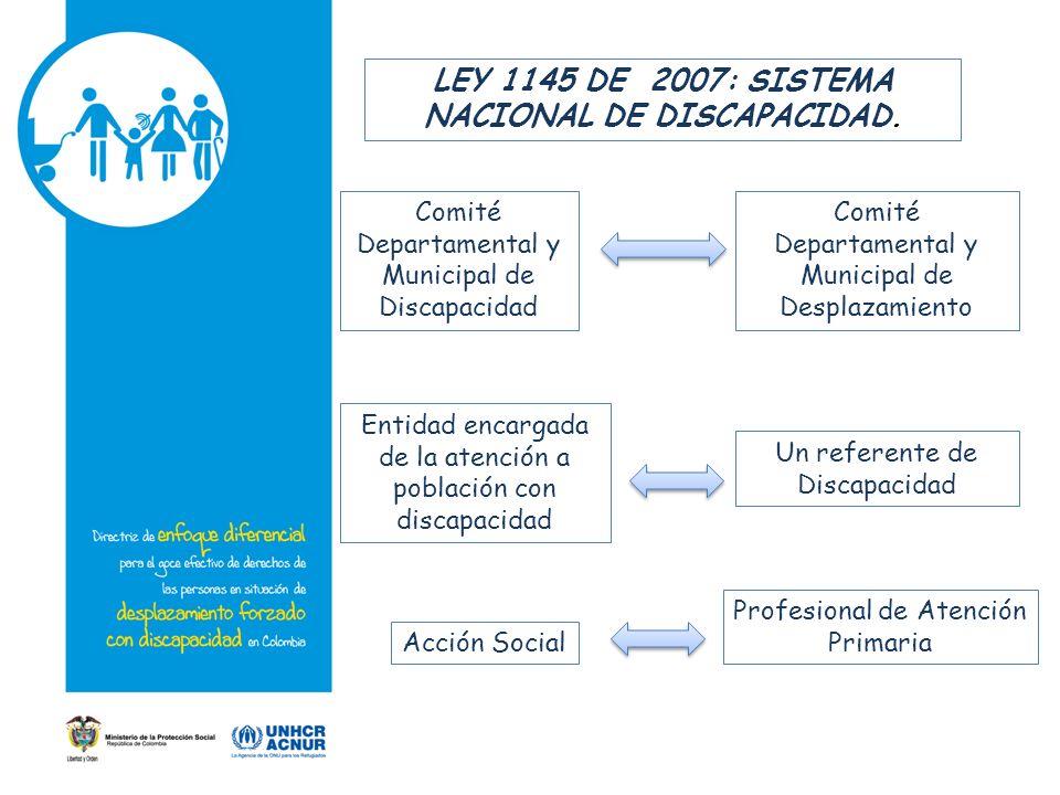 LEY 1145 DE 2007: SISTEMA NACIONAL DE DISCAPACIDAD.