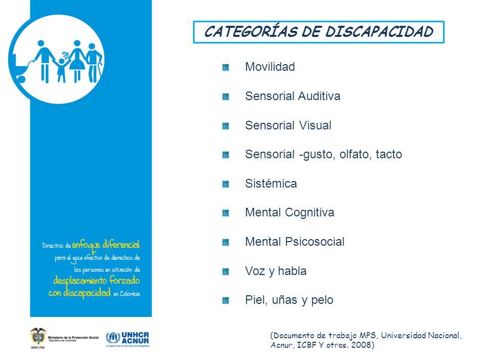 CATEGORÍAS DE DISCAPACIDAD