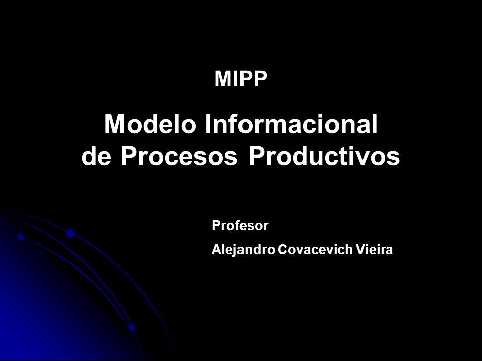 Modelo Informacional de Procesos Productivos