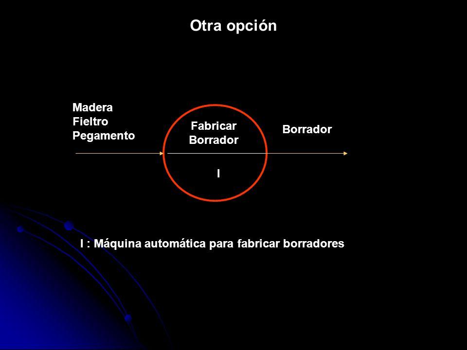 Otra opción Madera Fieltro Pegamento Fabricar Borrador Borrador I