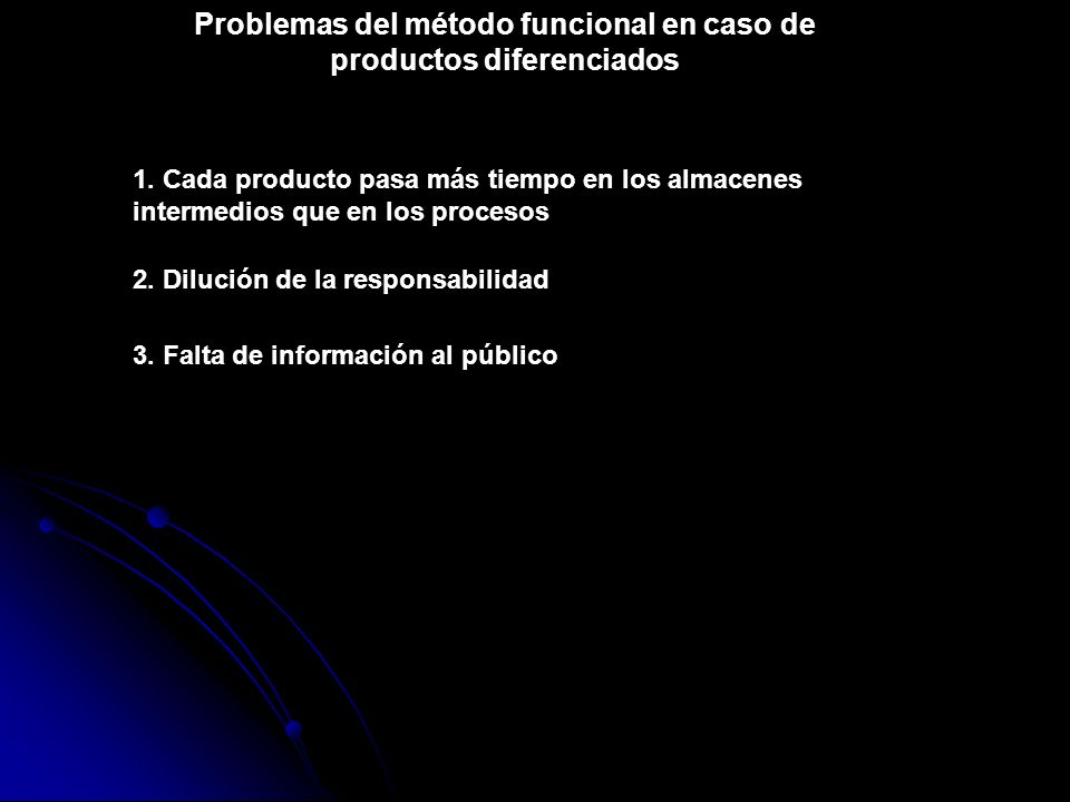 Problemas del método funcional en caso de productos diferenciados