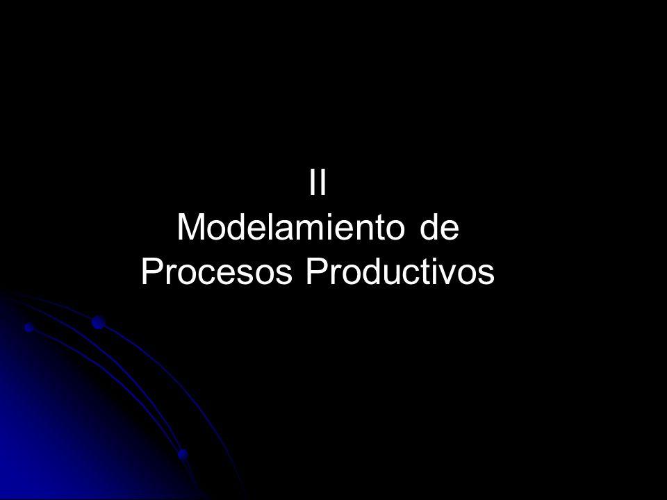 II Modelamiento de Procesos Productivos