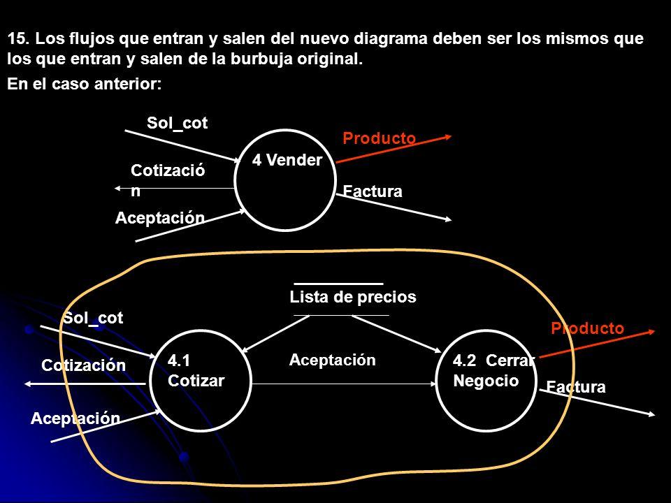 15. Los flujos que entran y salen del nuevo diagrama deben ser los mismos que los que entran y salen de la burbuja original.