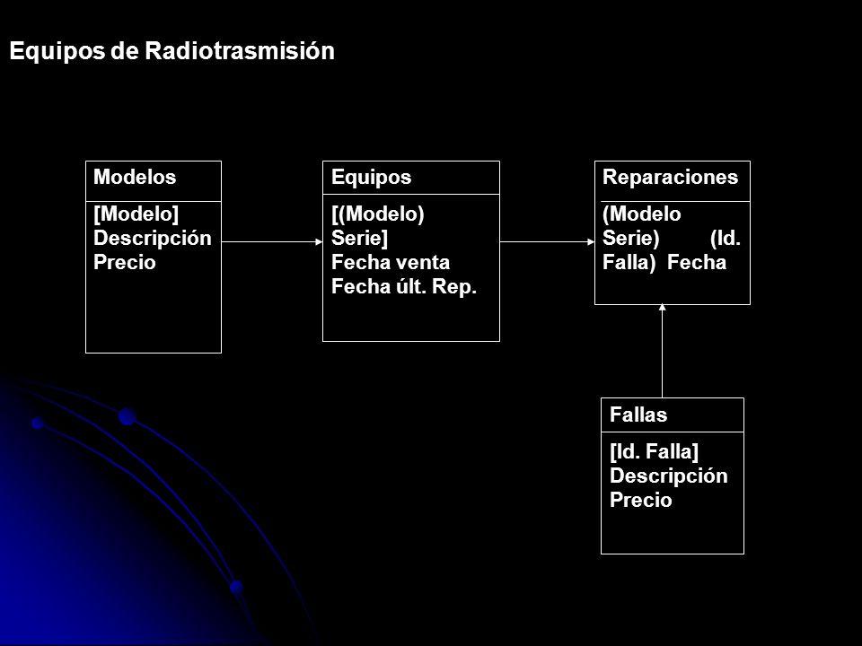 Equipos de Radiotrasmisión