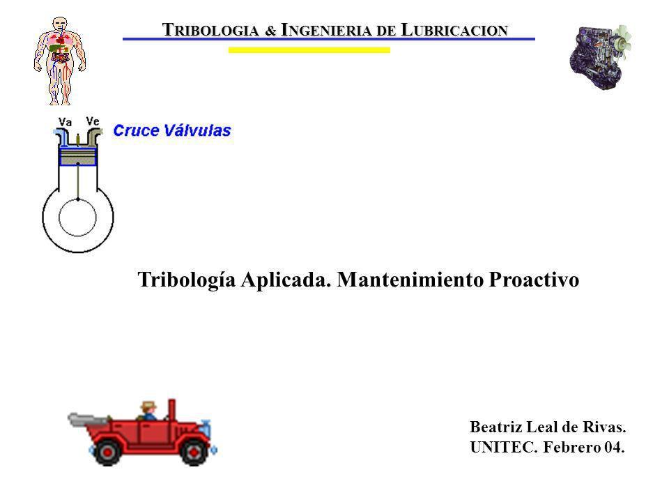 Tribología Aplicada. Mantenimiento Proactivo