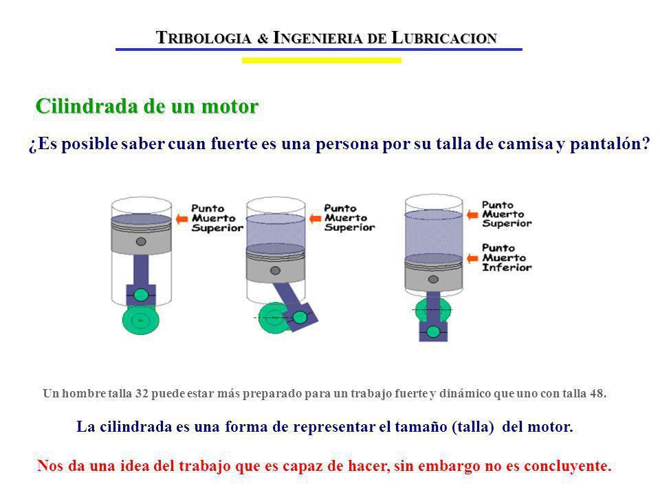 La cilindrada es una forma de representar el tamaño (talla) del motor.