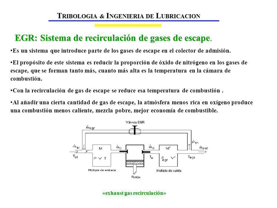 TRIBOLOGIA & INGENIERIA DE LUBRICACION «exhaust gas recirculación»