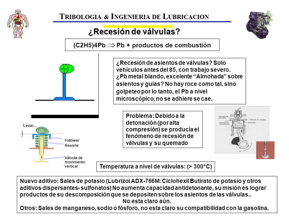 TRIBOLOGIA & INGENIERIA DE LUBRICACION ¿Recesión de válvulas