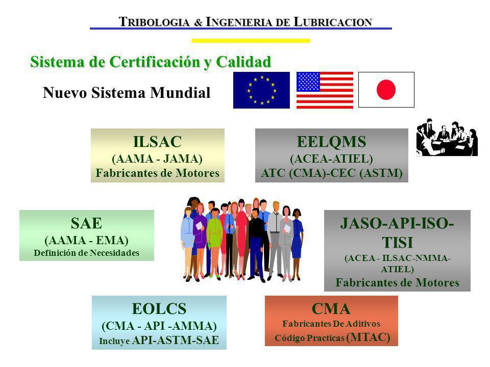 CMA EOLCS ILSAC EELQMS SAE JASO-API-ISO-TISI