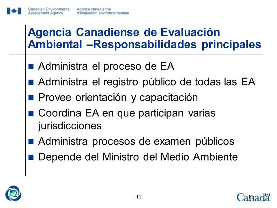 Agencia Canadiense de Evaluación Ambiental –Responsabilidades principales