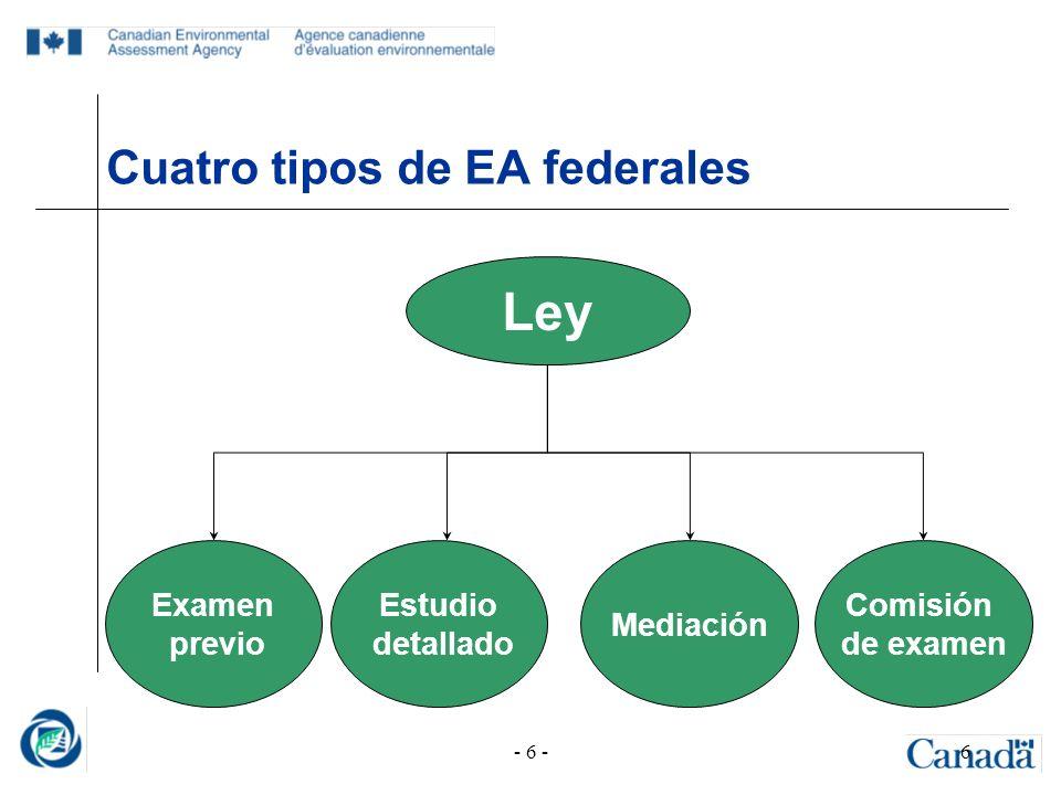 Cuatro tipos de EA federales