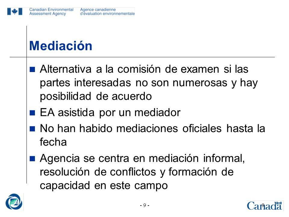Mediación Alternativa a la comisión de examen si las partes interesadas no son numerosas y hay posibilidad de acuerdo.