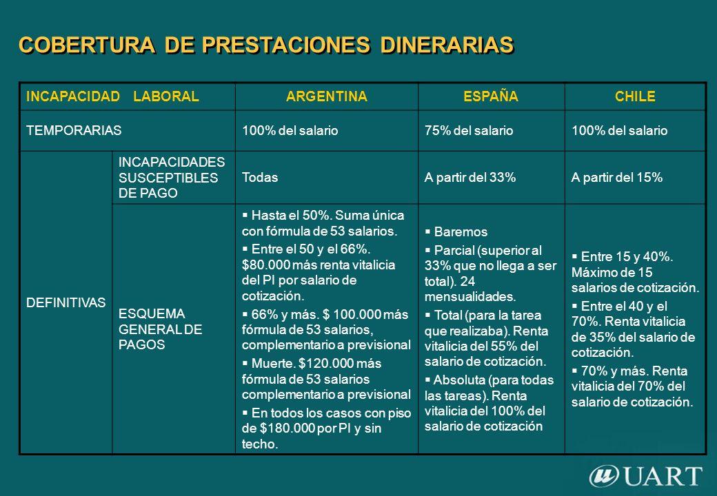 COBERTURA DE PRESTACIONES DINERARIAS