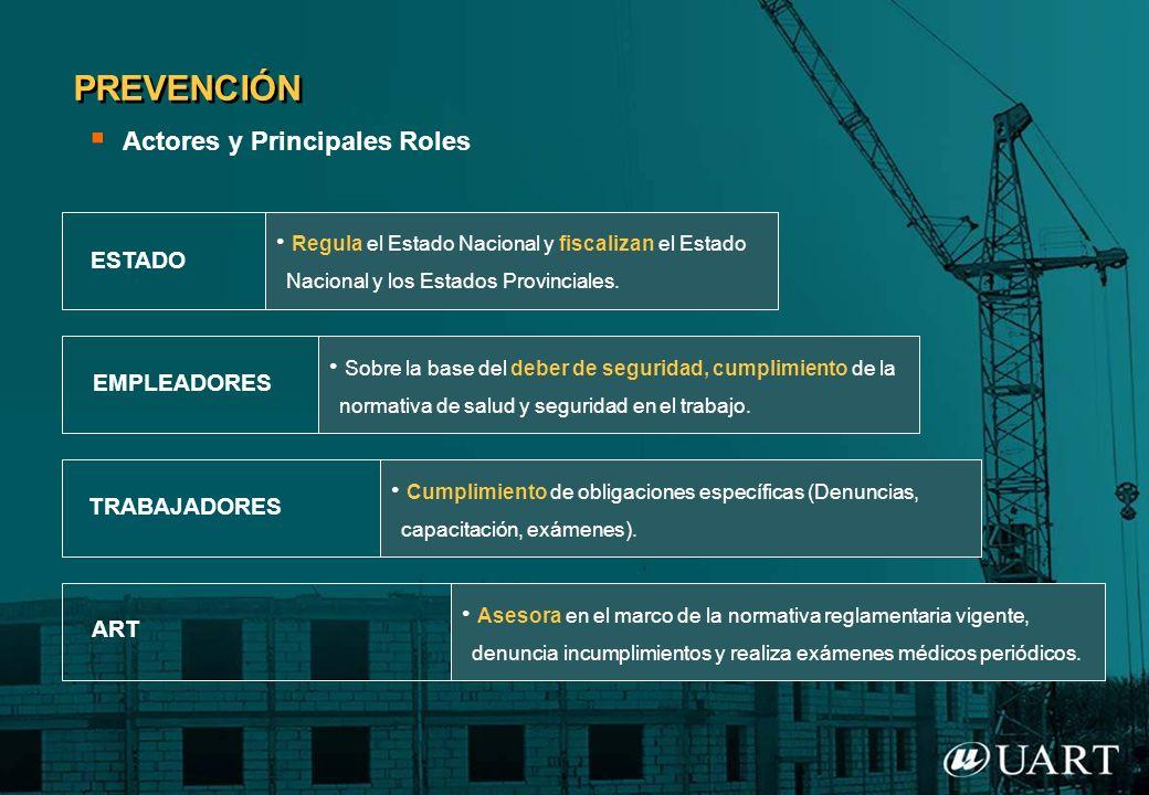 PREVENCIÓN Actores y Principales Roles ESTADO EMPLEADORES TRABAJADORES