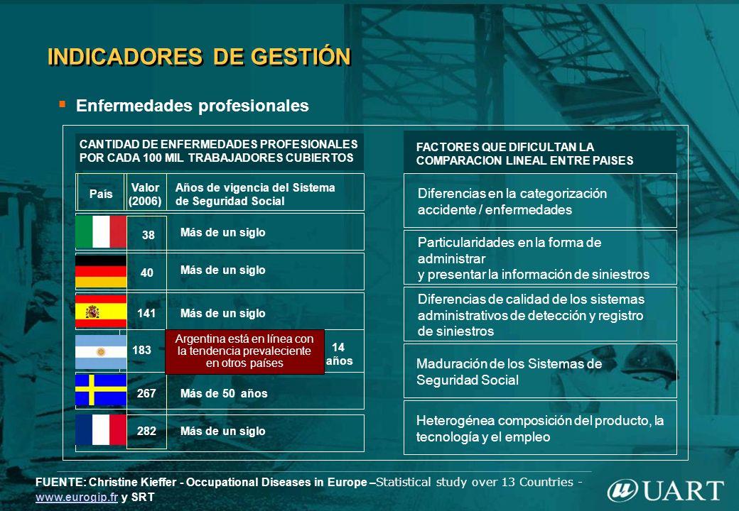 Argentina está en línea con la tendencia prevaleciente
