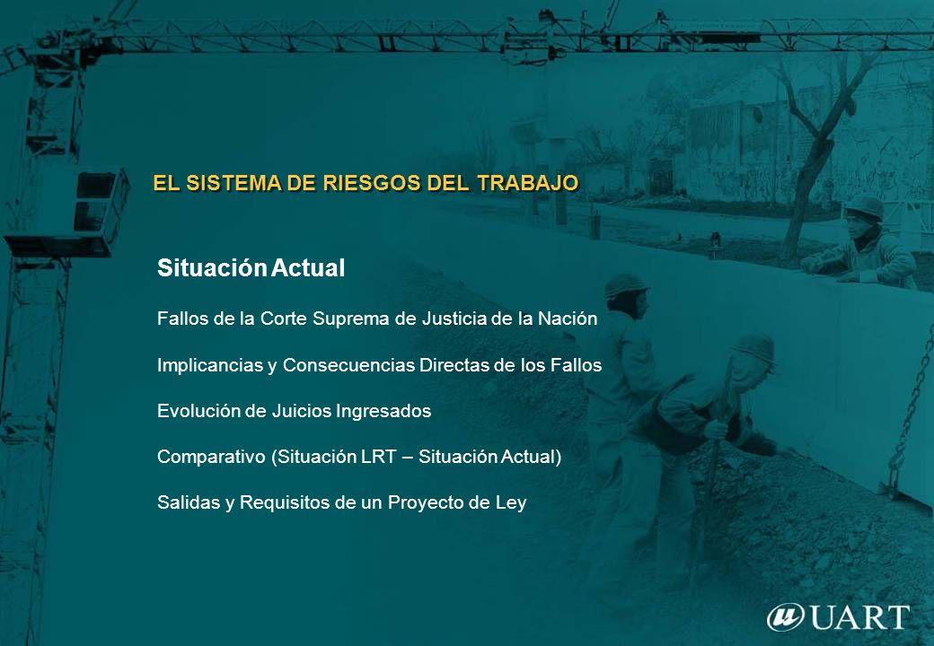 Situación Actual EL SISTEMA DE RIESGOS DEL TRABAJO