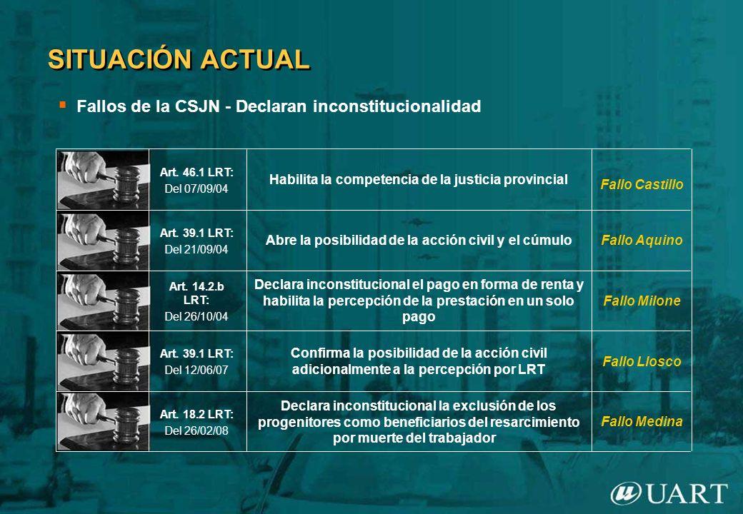 SITUACIÓN ACTUAL Fallos de la CSJN - Declaran inconstitucionalidad
