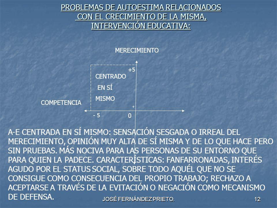 PROBLEMAS DE AUTOESTIMA RELACIONADOS CON EL CRECIMIENTO DE LA MISMA, INTERVENCIÓN EDUCATIVA: