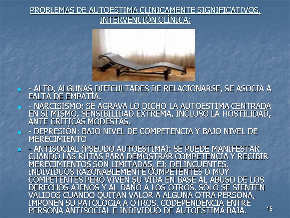 PROBLEMAS DE AUTOESTIMA CLÍNICAMENTE SIGNIFICATIVOS, INTERVENCIÓN CLÍNICA: