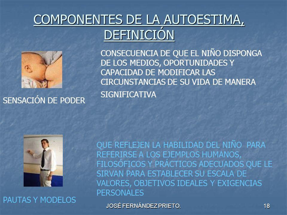 COMPONENTES DE LA AUTOESTIMA, DEFINICIÓN
