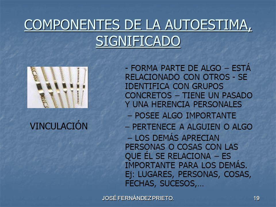 COMPONENTES DE LA AUTOESTIMA, SIGNIFICADO