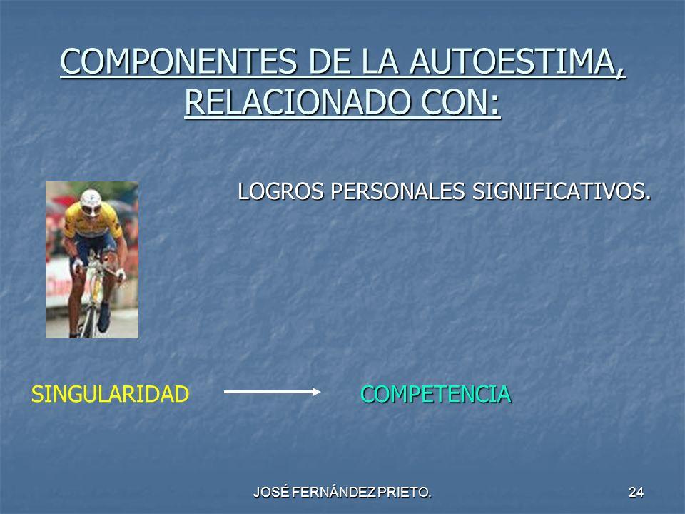 COMPONENTES DE LA AUTOESTIMA, RELACIONADO CON: